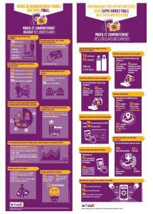 illustrateur-freelance-infographie